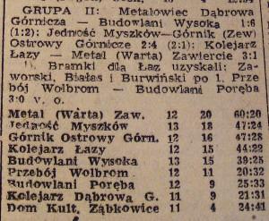 zew49